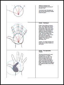 Como desenhar mãos e pés